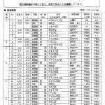 20110602-yamagata
