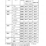 20120308-gunma-3